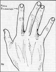 i nodi  delle dita